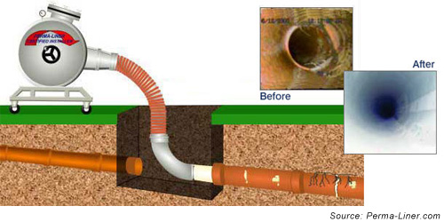 Grease Trap Cleaning and Service